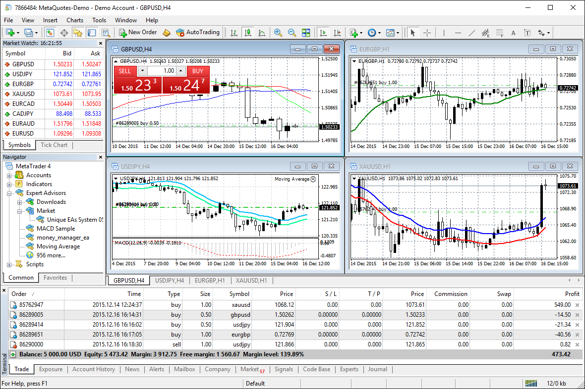 Forex mt4 brokers